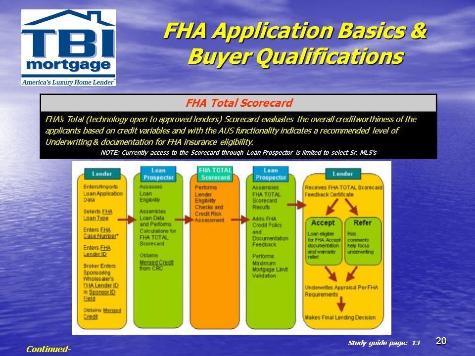 FHA Application Basics & Buyer Qualifications