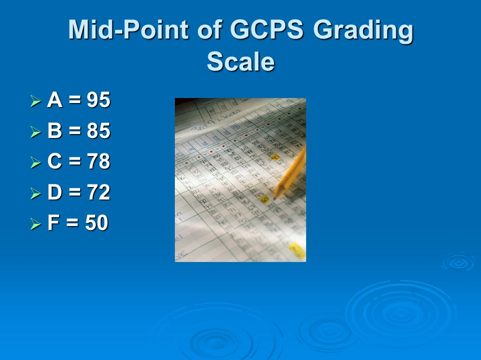 Mid-Point of GCPS Grading Scale