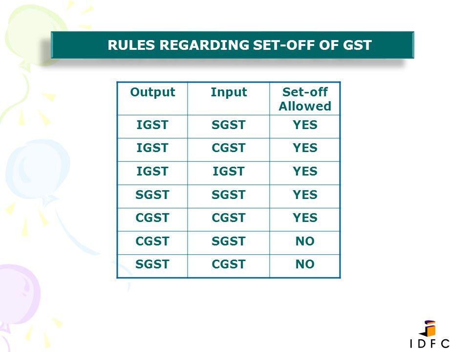 RULES REGARDING SET-OFF OF GST