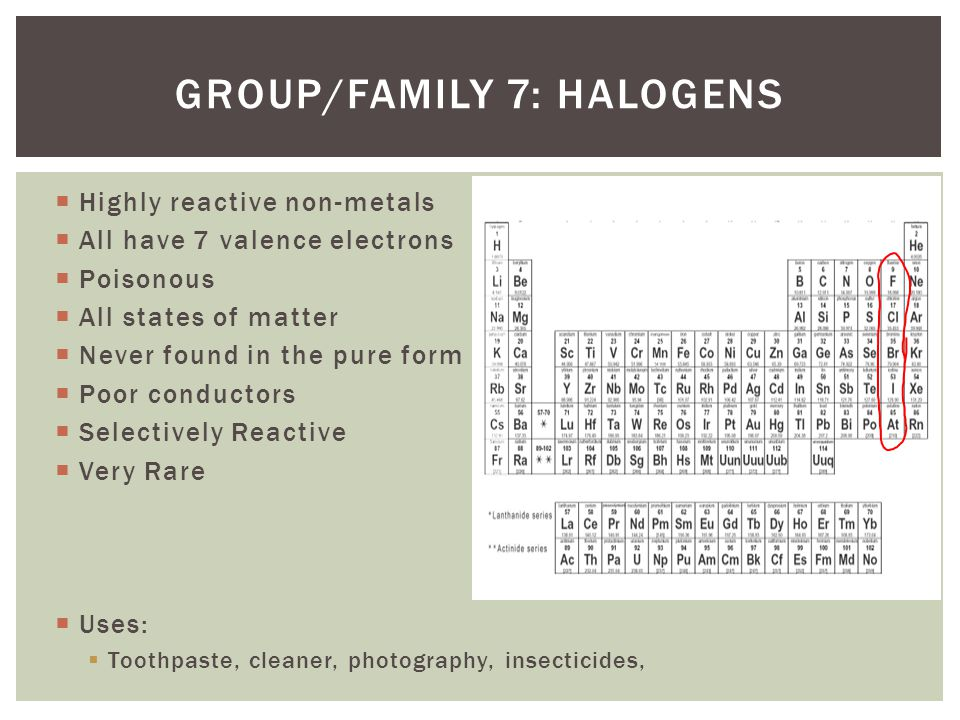 Group/Family 7: Halogens