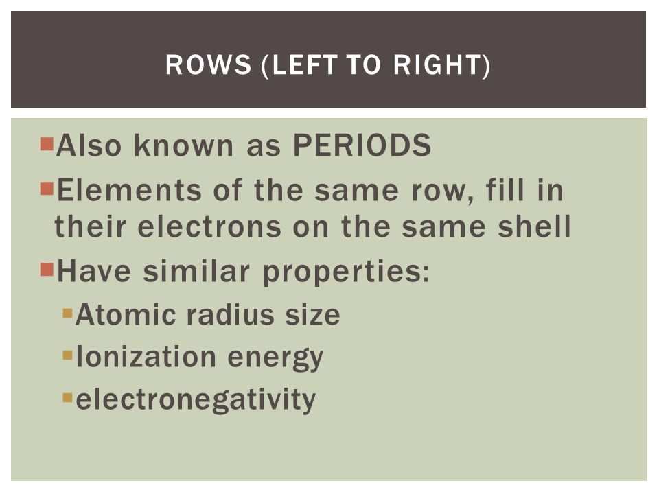 Elements of the same row, fill in their electrons on the same shell