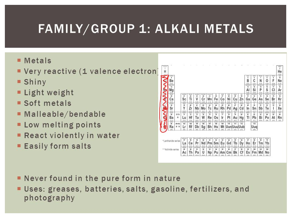 Family/Group 1: Alkali Metals