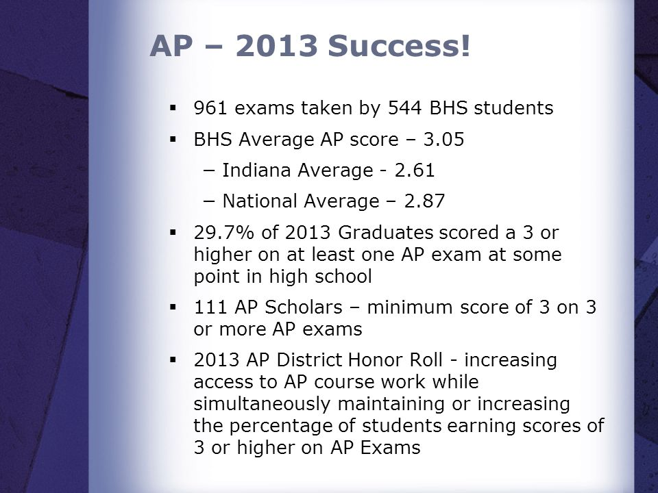 AP – 2013 Success! 961 exams taken by 544 BHS students