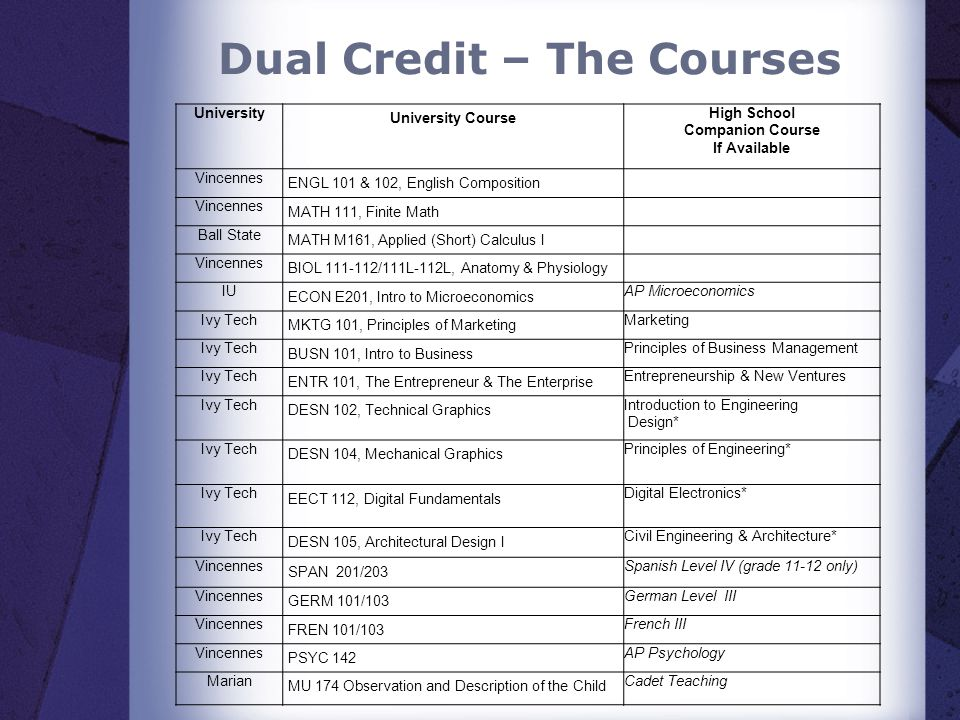 Dual Credit – The Courses