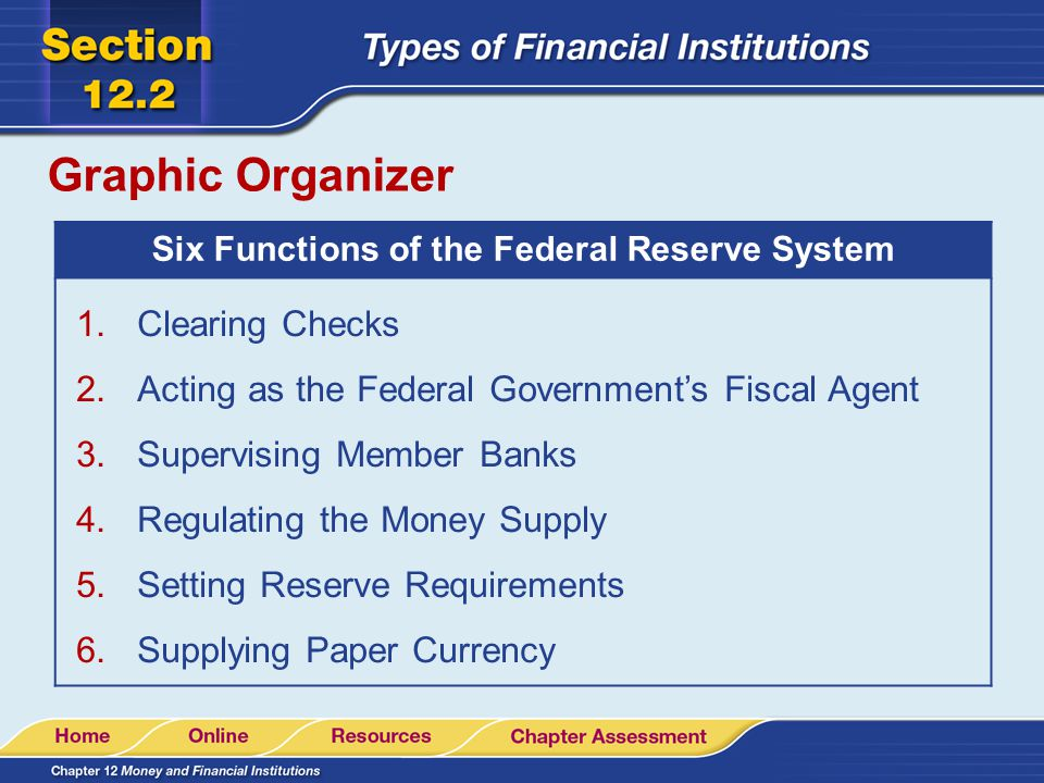 Six Functions of the Federal Reserve System