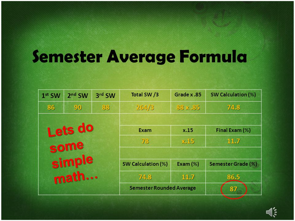 Semester Average Formula