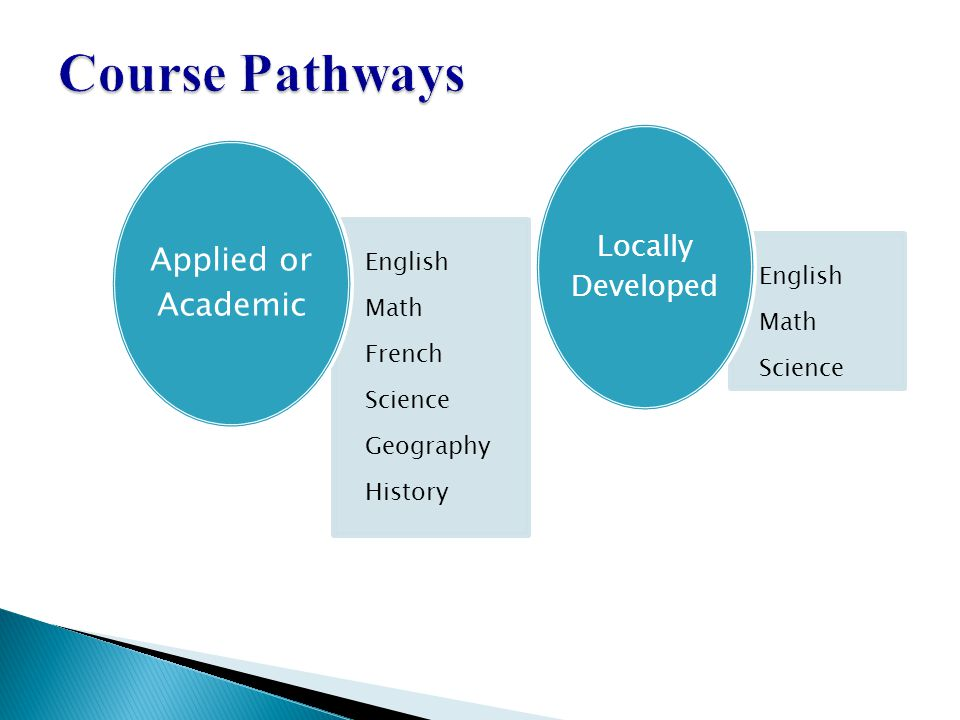 Course Pathways Applied or Academic Locally Developed English Math