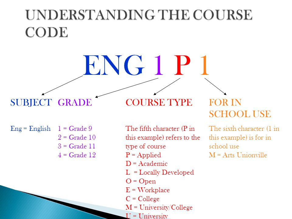 UNDERSTANDING THE COURSE CODE