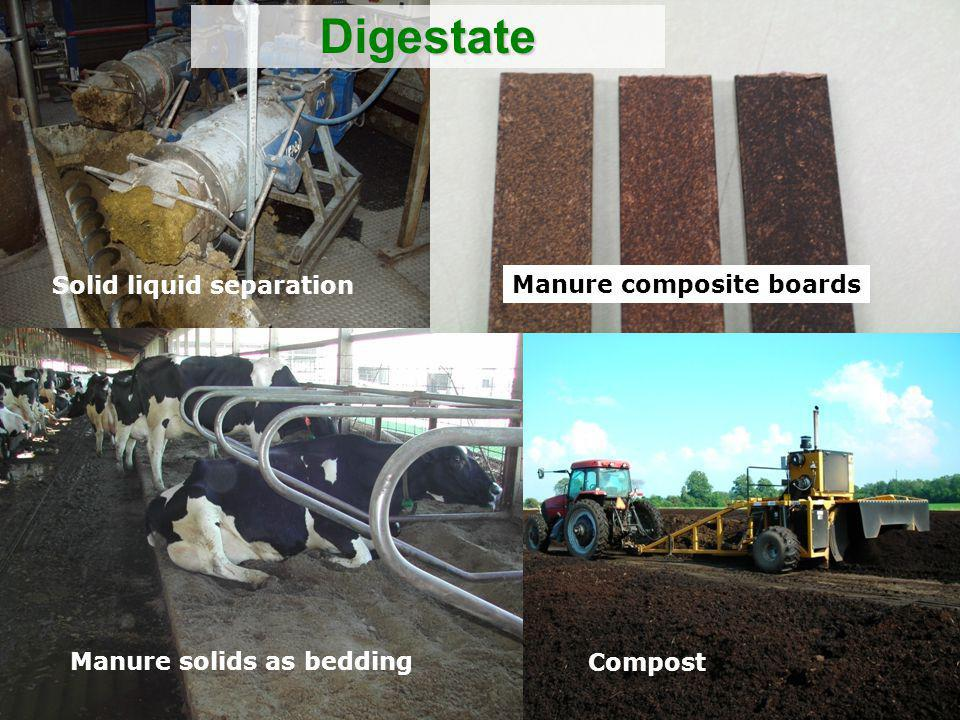 Digestate \ Solid liquid separation Manure composite boards