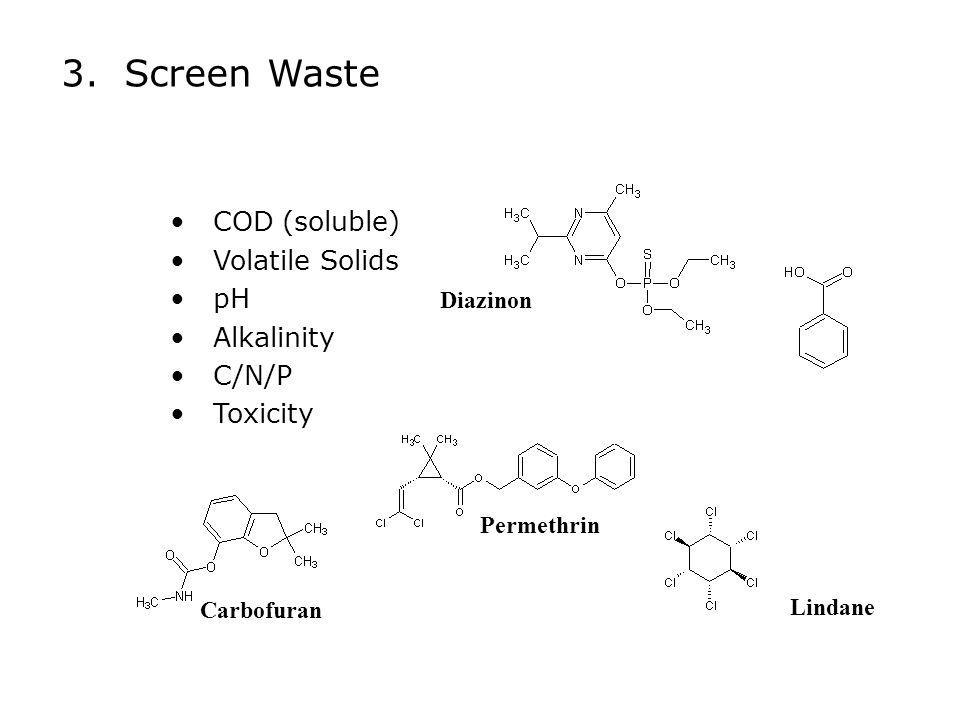 3. Screen Waste COD (soluble) Volatile Solids pH Alkalinity C/N/P