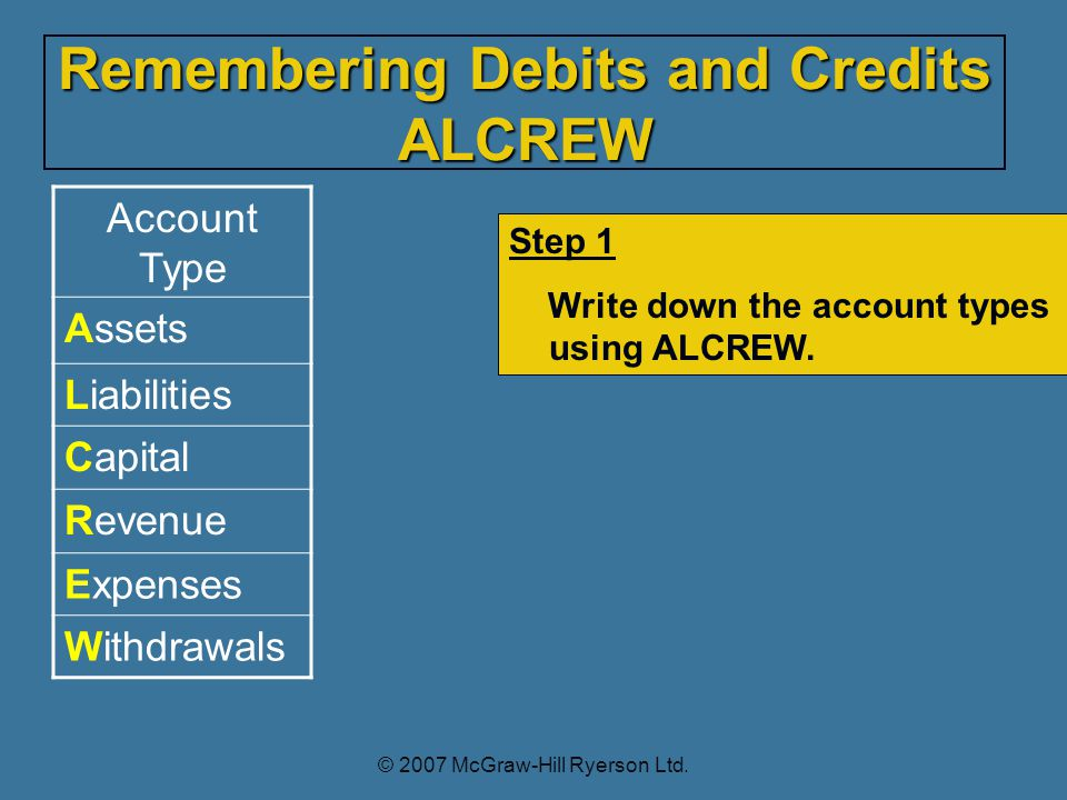 Remembering Debits and Credits ALCREW
