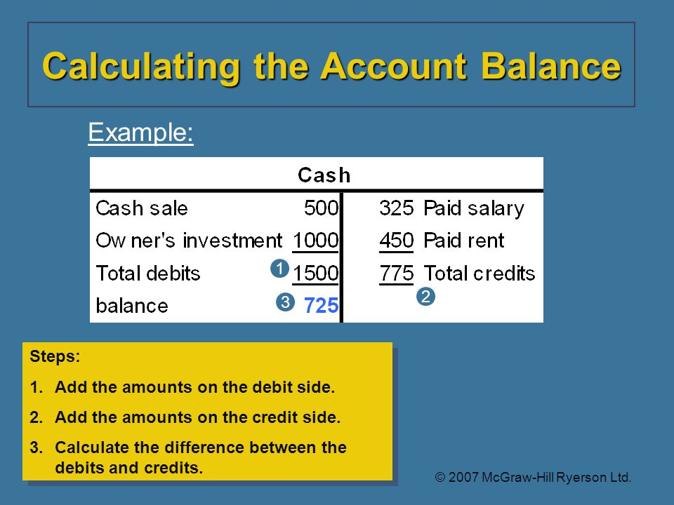 Calculating the Account Balance
