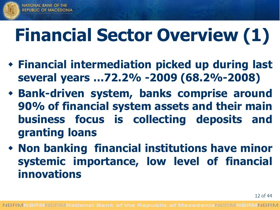 Financial Sector Overview (1)
