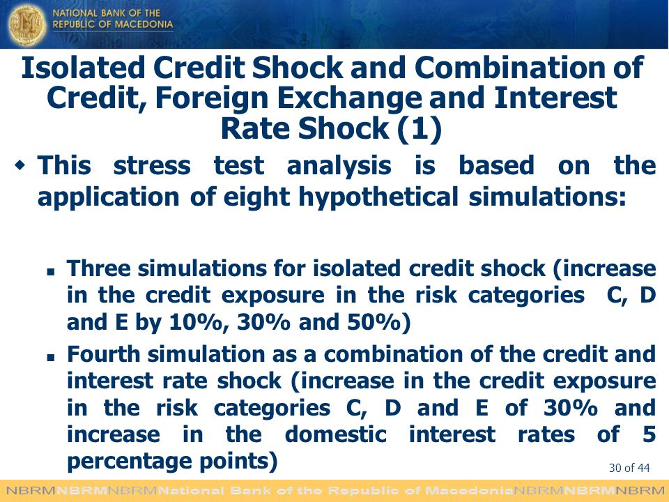 Isolated Credit Shock and Combination of Credit, Foreign Exchange and Interest Rate Shock (1)