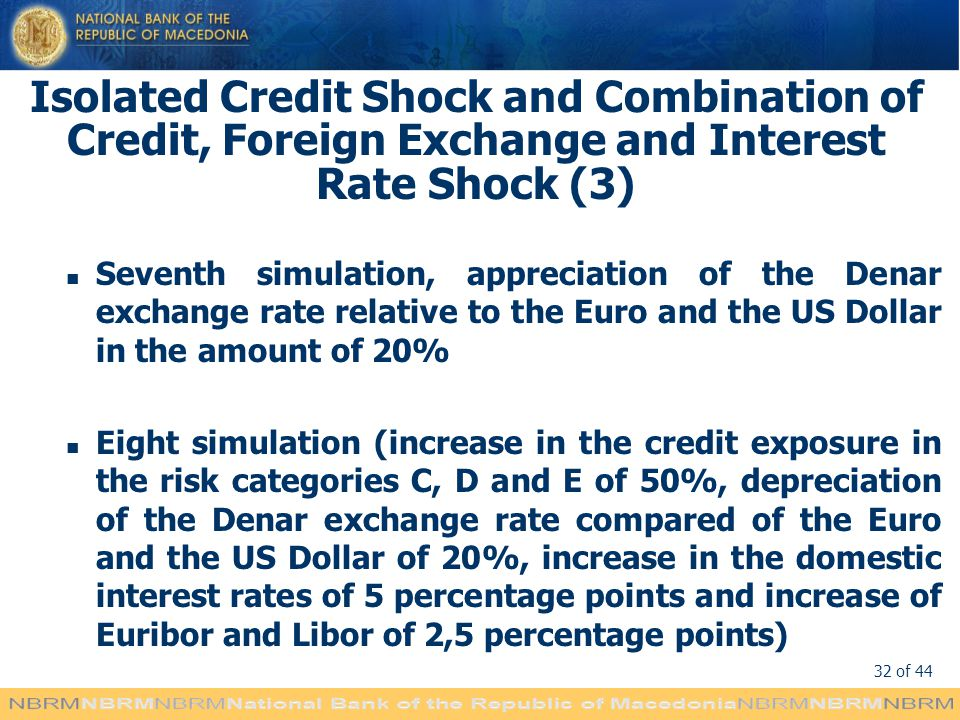 Isolated Credit Shock and Combination of Credit, Foreign Exchange and Interest Rate Shock (3)