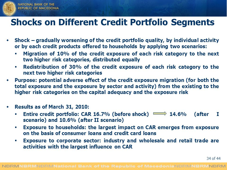 Shocks on Different Credit Portfolio Segments