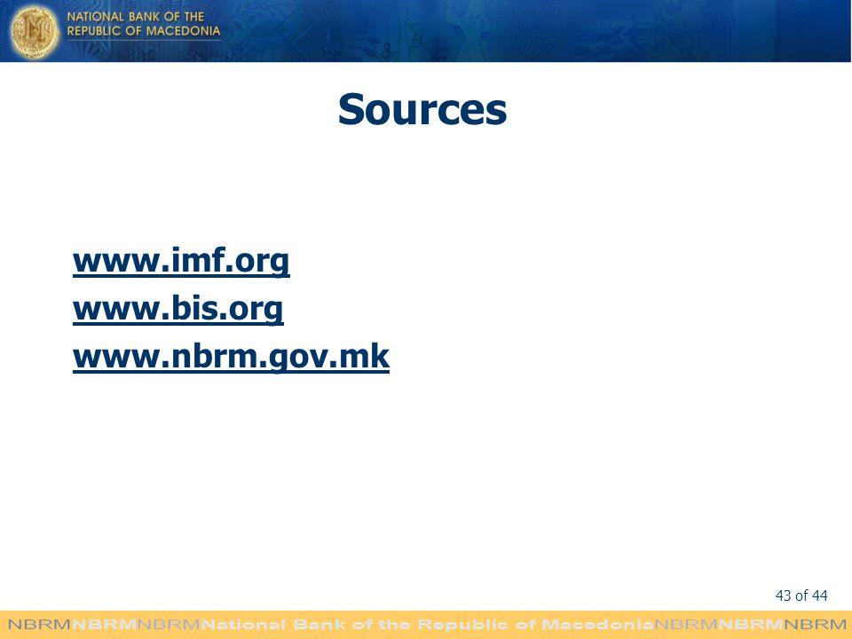 Sources www.imf.org www.bis.org www.nbrm.gov.mk