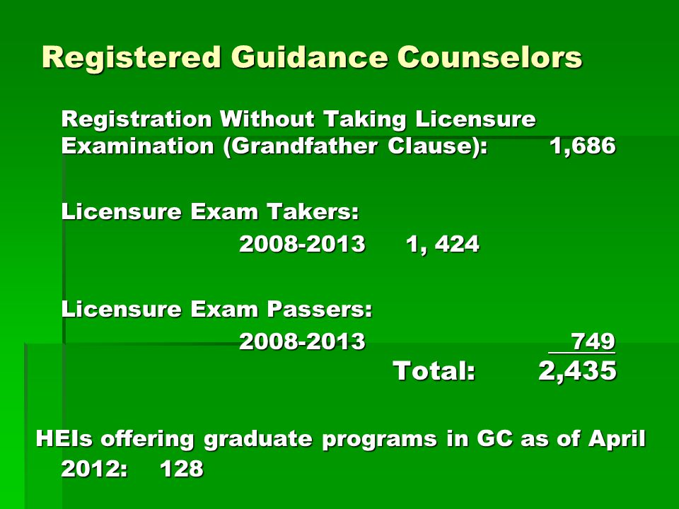 Registered Guidance Counselors