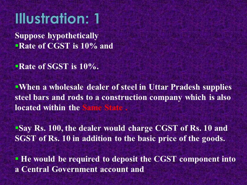 Illustration: 1 Suppose hypothetically Rate of CGST is 10% and