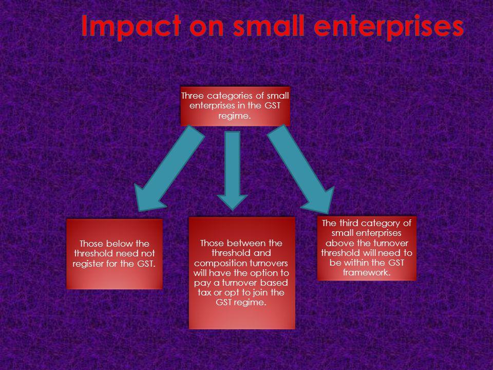 Impact on small enterprises