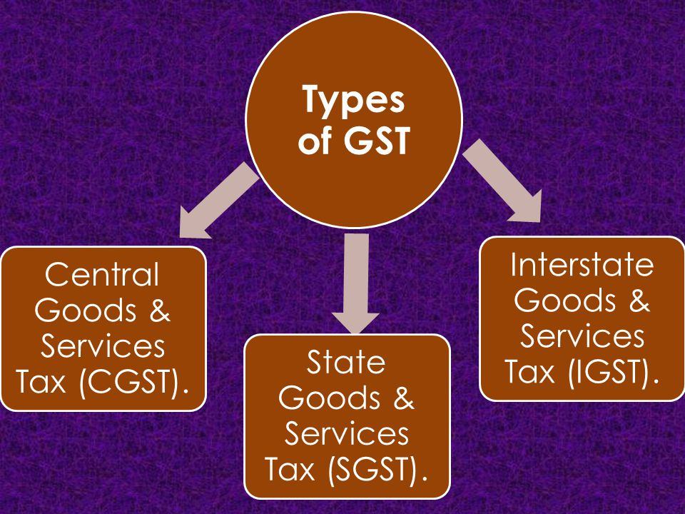 Types of GST Central Goods & Services Tax (CGST).