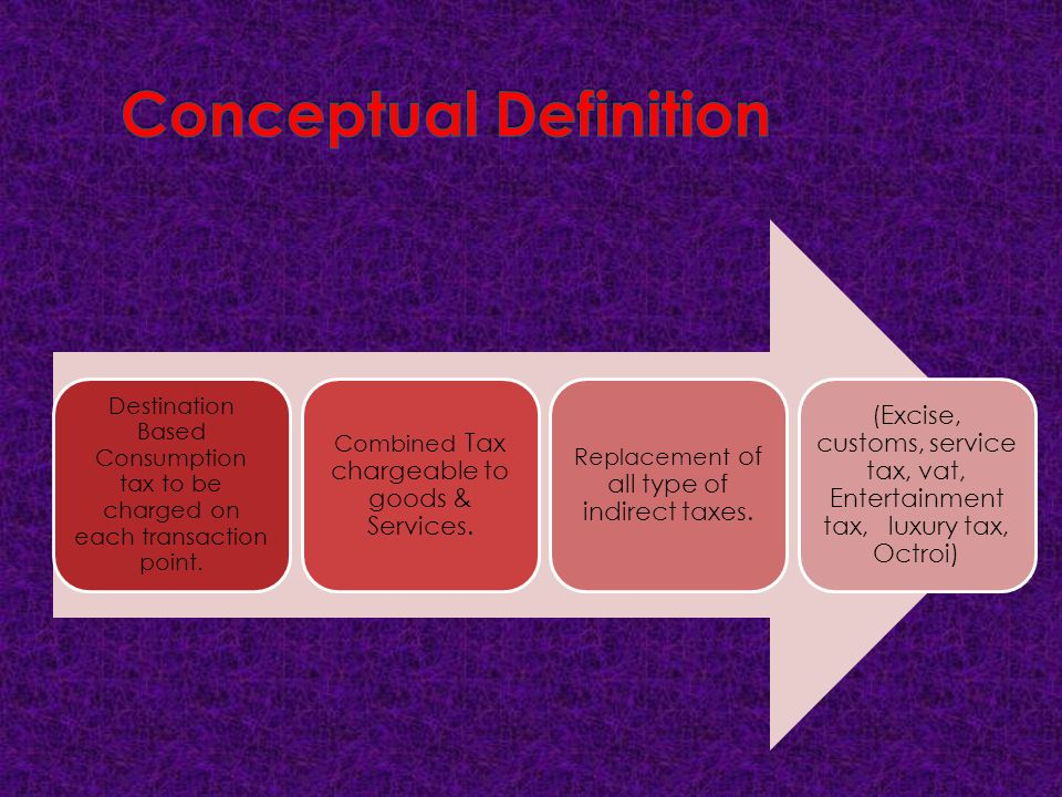 Conceptual Definition