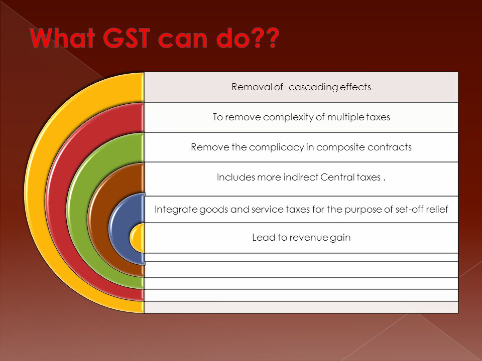 What GST can do Removal of cascading effects