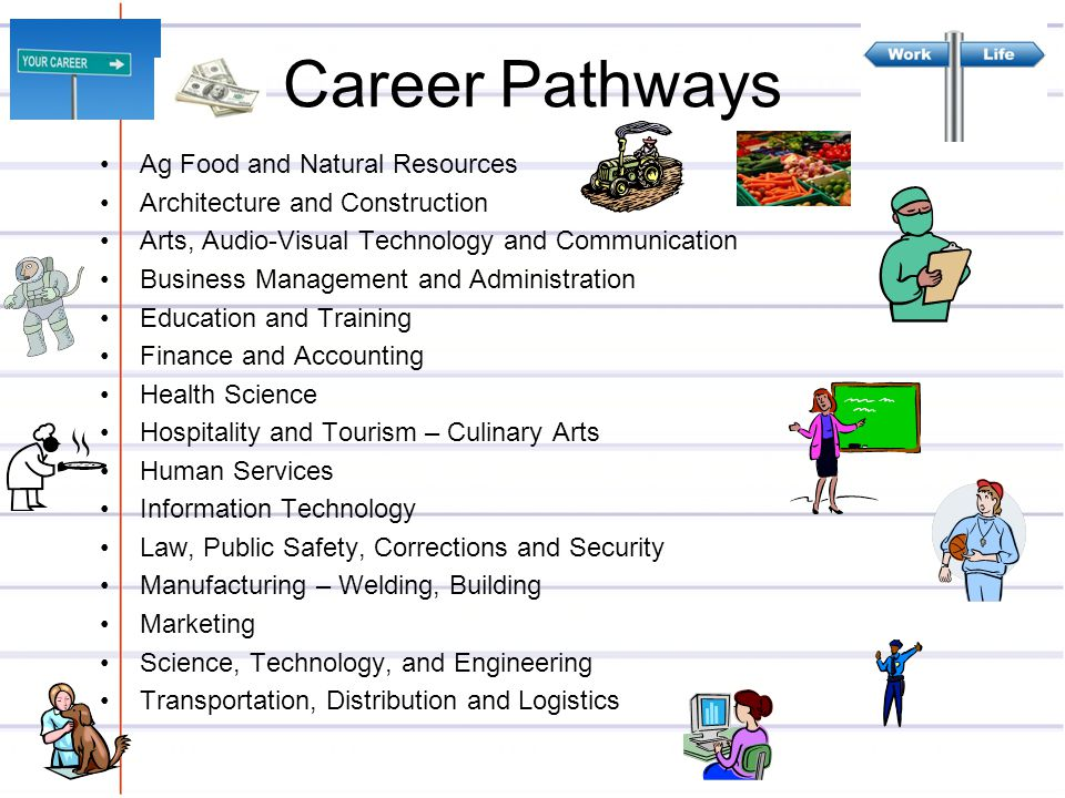Career Pathways Ag Food and Natural Resources