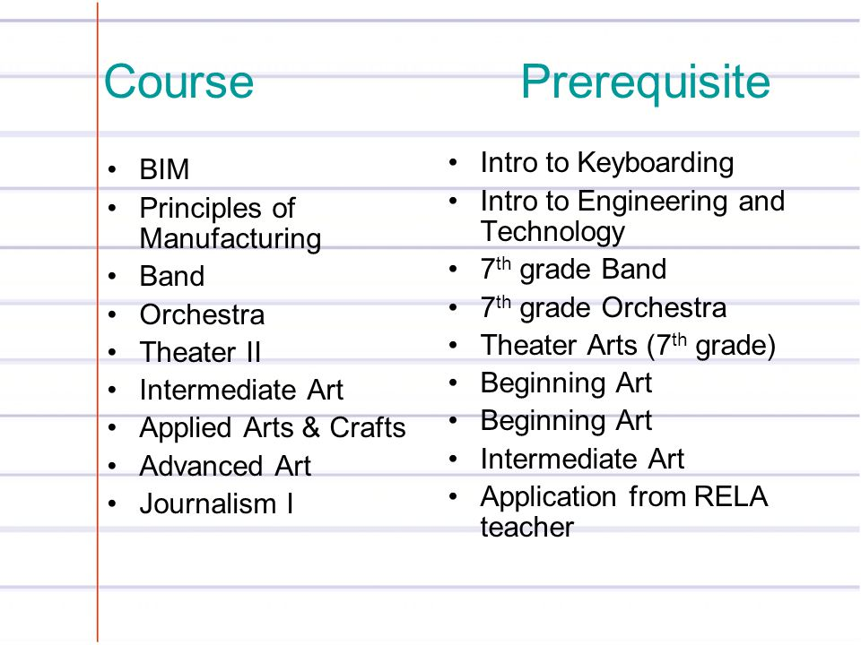 Course Prerequisite Intro to Keyboarding BIM