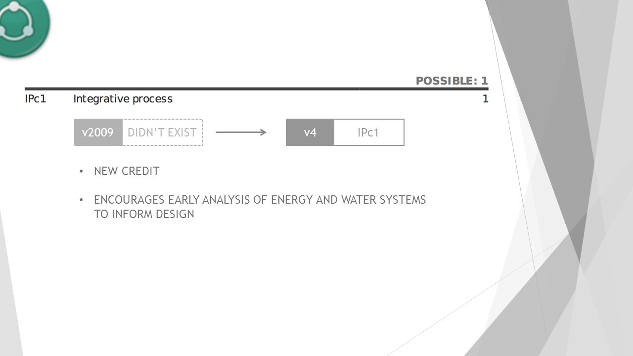 ENCOURAGES EARLY ANALYSIS OF ENERGY AND WATER SYSTEMS TO INFORM DESIGN
