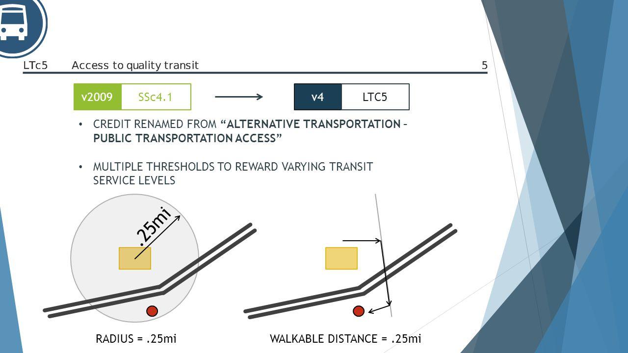 v2009 SSc4.1. v4. LTC5. CREDIT RENAMED FROM ALTERNATIVE TRANSPORTATION – PUBLIC TRANSPORTATION ACCESS