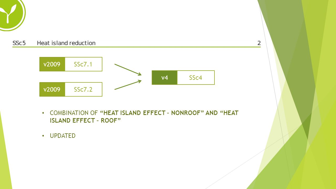 v2009 SSc7.1. v4. SSc4. v2009. SSc7.2. COMBINATION OF HEAT ISLAND EFFECT – NONROOF AND HEAT ISLAND EFFECT – ROOF