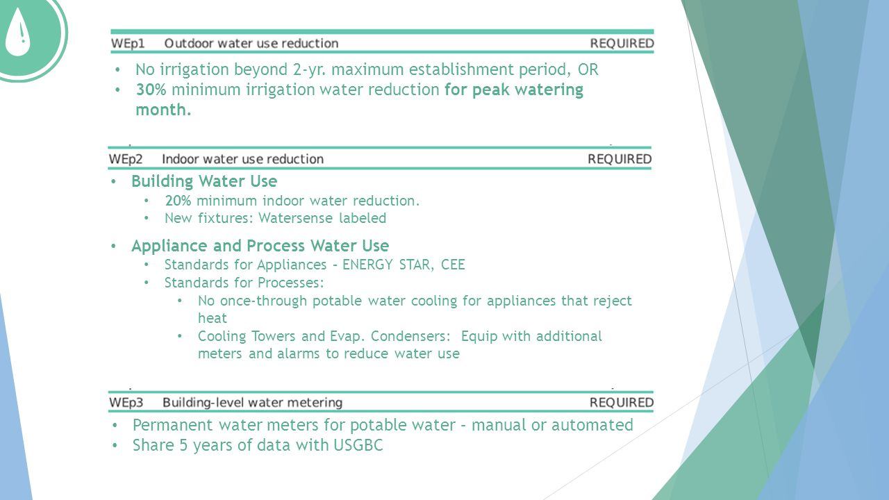 No irrigation beyond 2-yr. maximum establishment period, OR