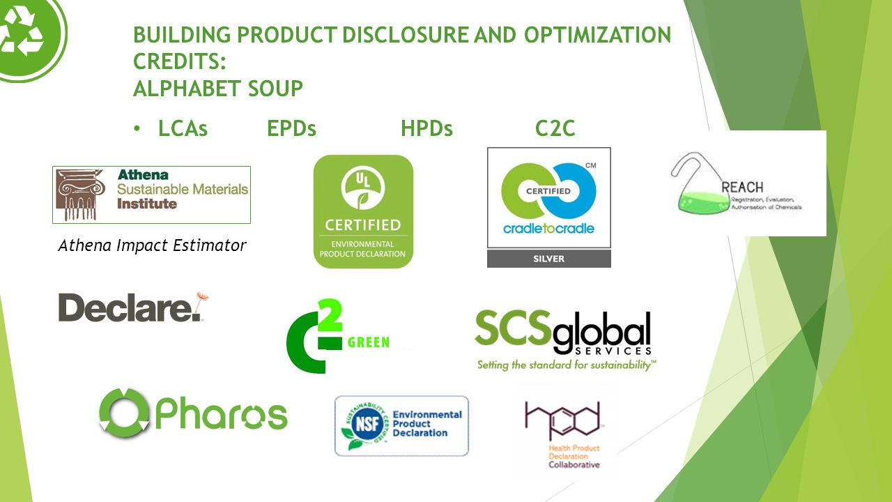 BUILDING PRODUCT DISCLOSURE AND OPTIMIZATION CREDITS: ALPHABET SOUP