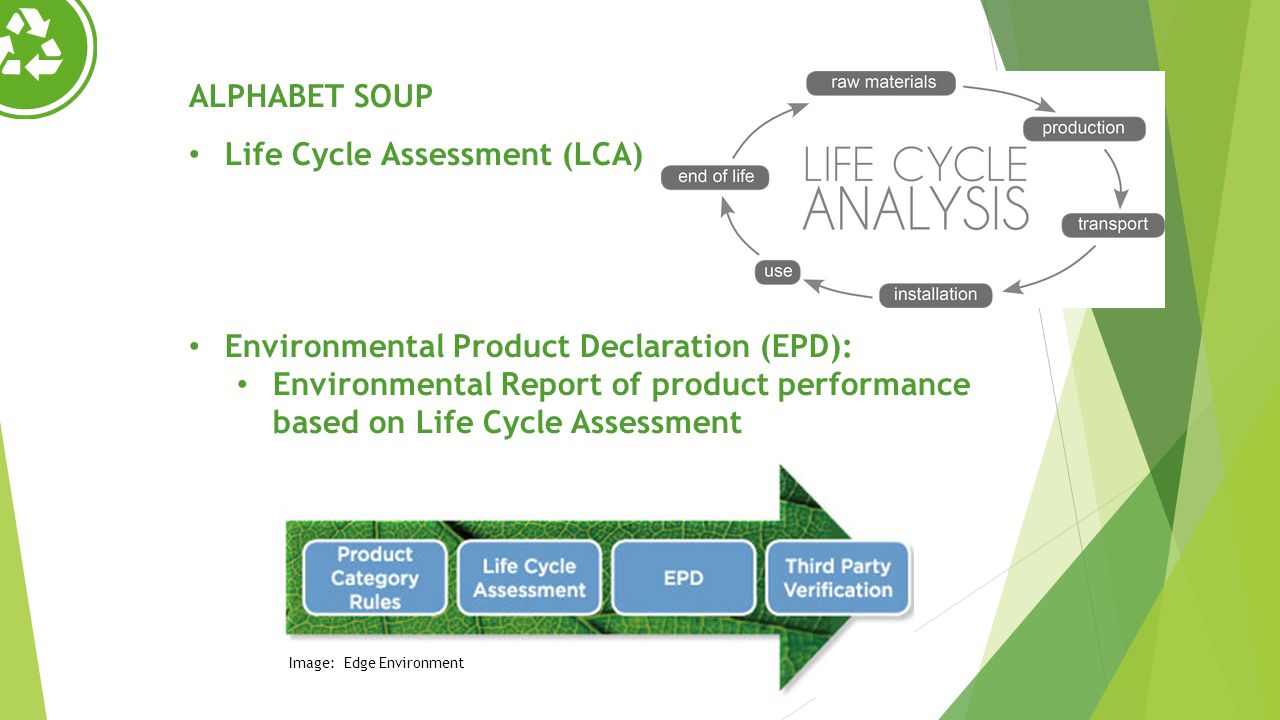 Life Cycle Assessment (LCA)