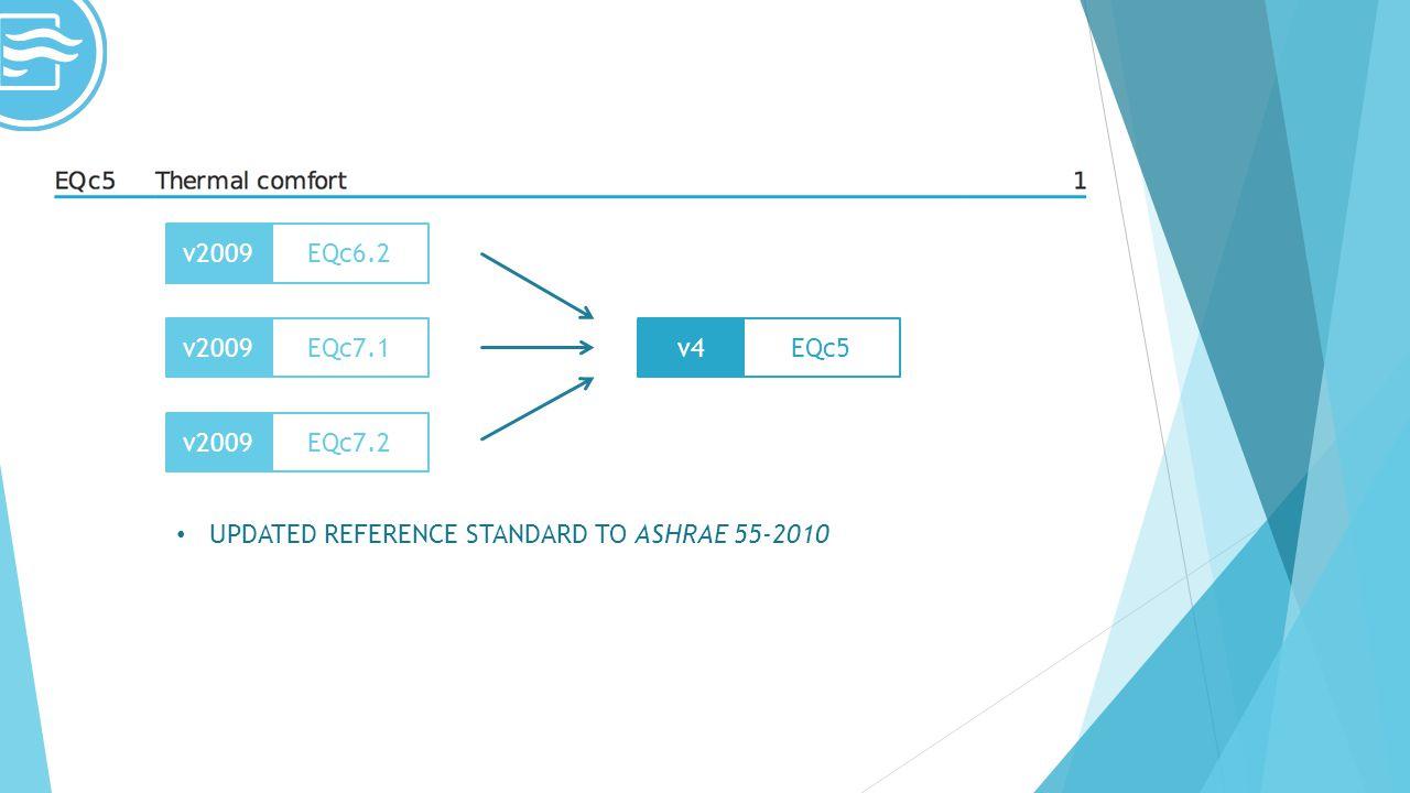 v2009 EQc6.2 v4 EQc5 EQc7.1 EQc7.2 UPDATED REFERENCE STANDARD TO ASHRAE 55-2010
