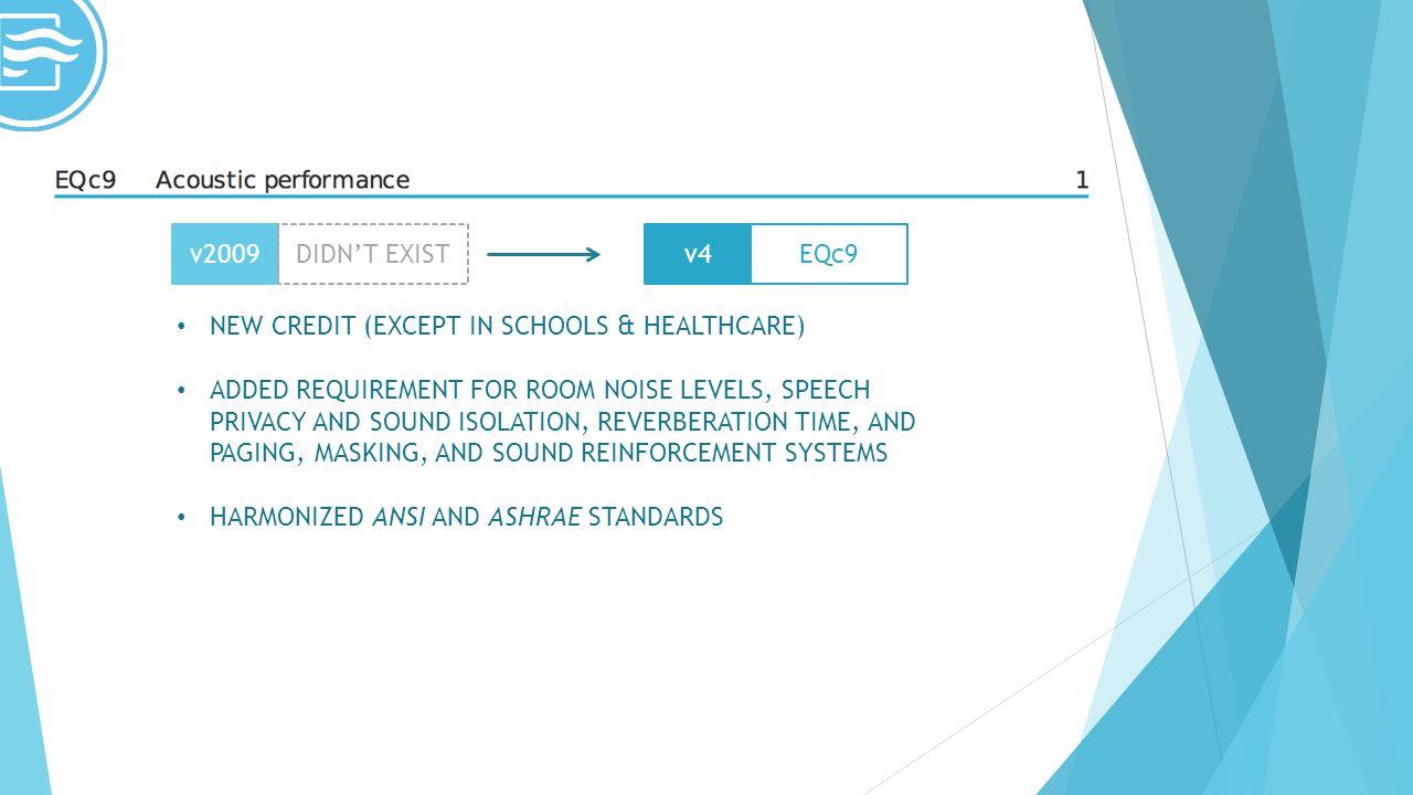 NEW CREDIT (EXCEPT IN SCHOOLS & HEALTHCARE)