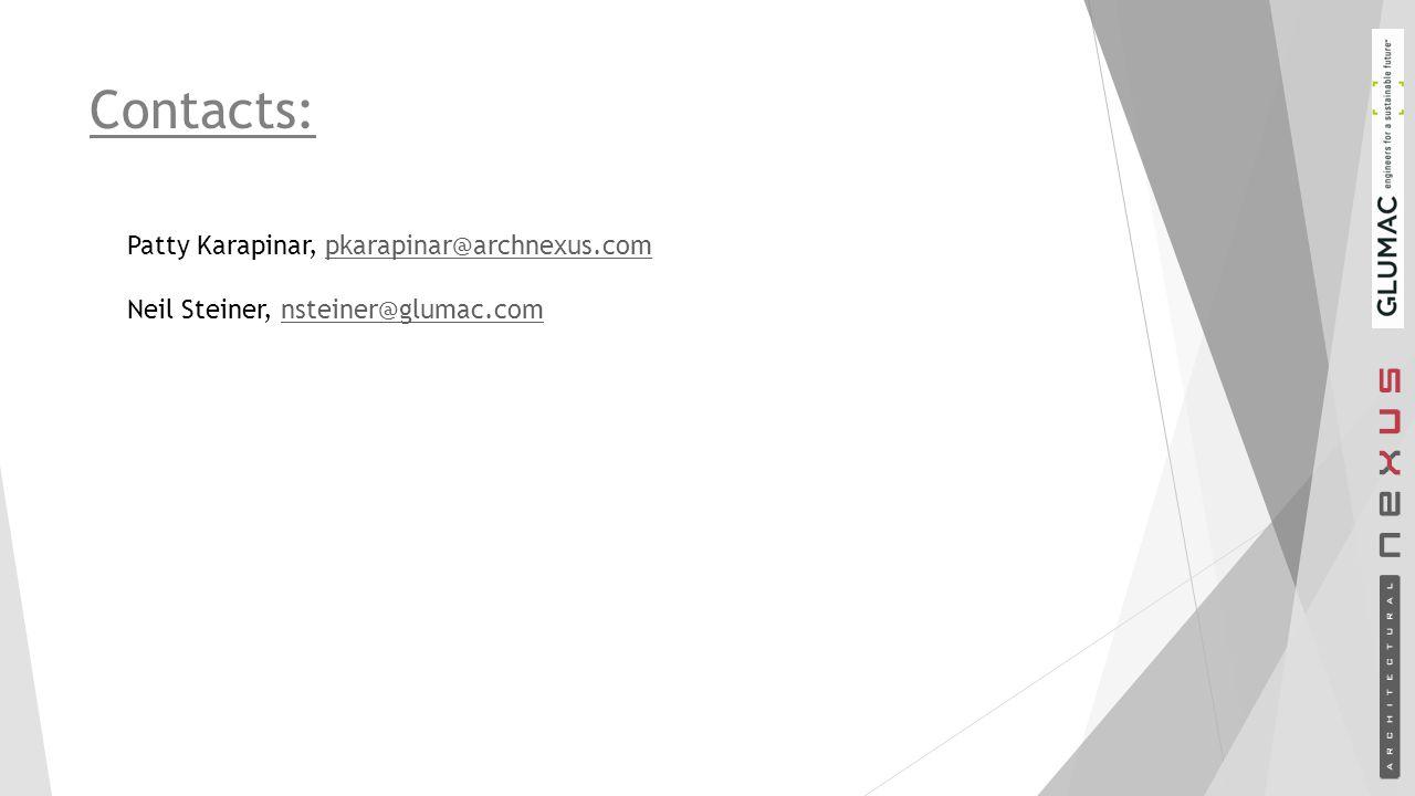 Contacts: Patty Karapinar, pkarapinar@archnexus.com