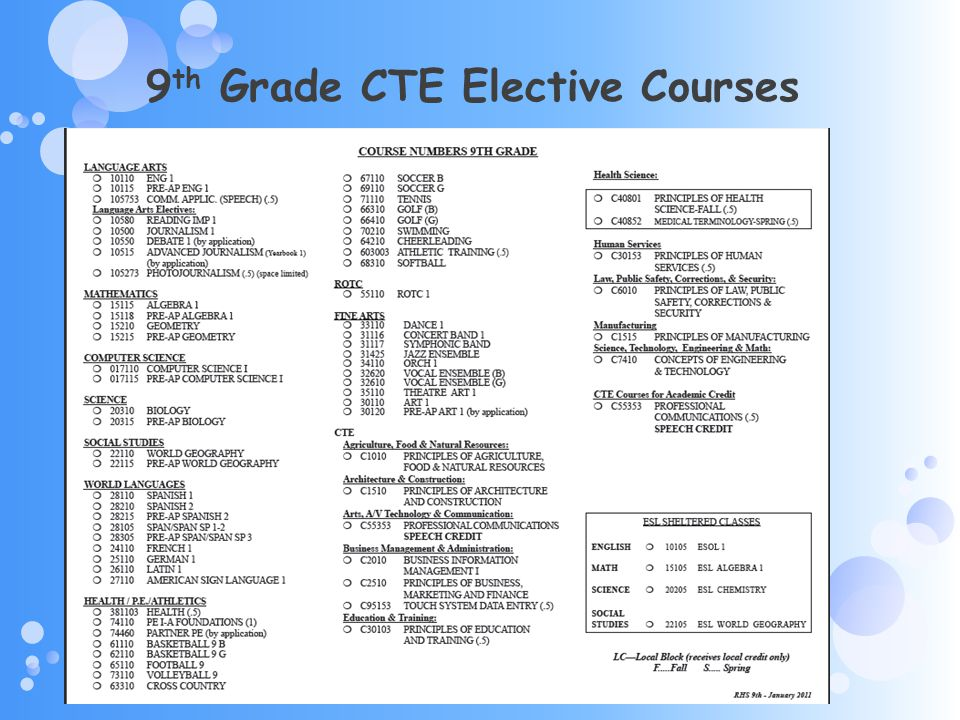 9th Grade CTE Elective Courses