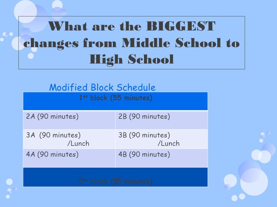 What are the BIGGEST changes from Middle School to High School