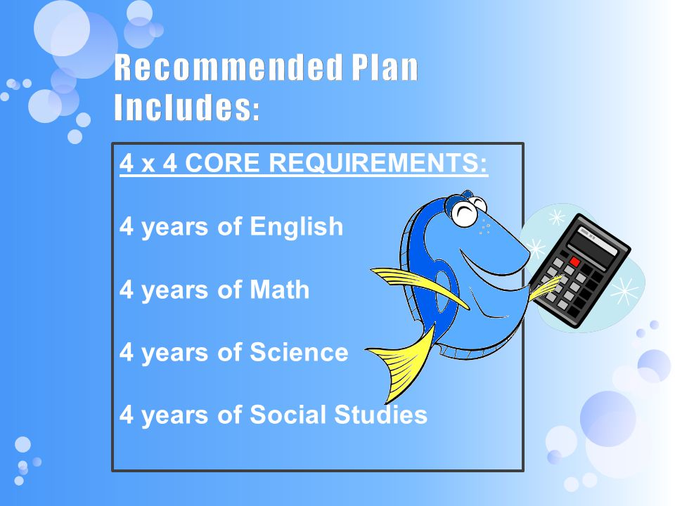 Recommended Plan Includes: