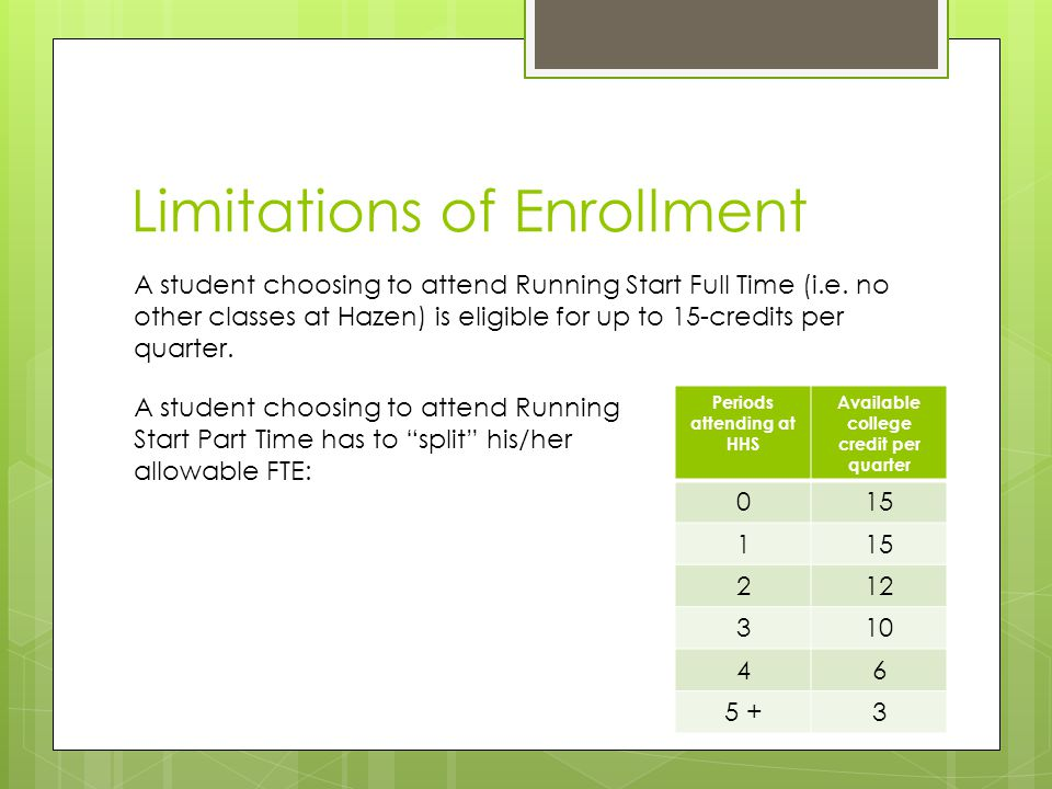 Limitations of Enrollment