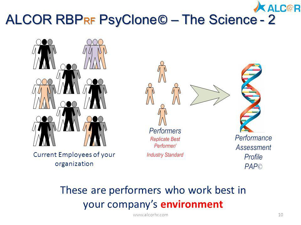 ALCOR RBPRF PsyClone© – The Science - 2