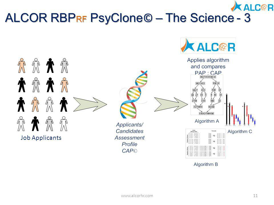 ALCOR RBPRF PsyClone© – The Science - 3