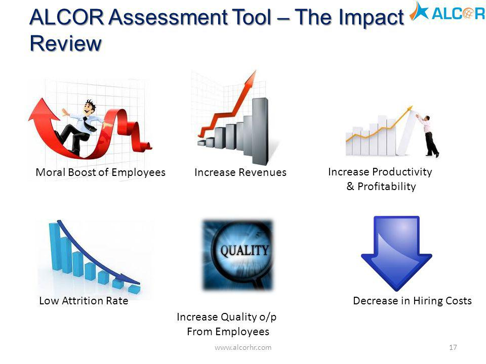 ALCOR Assessment Tool – The Impact Review