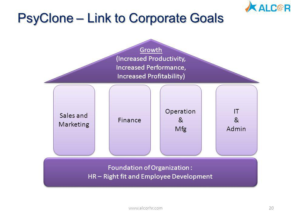 PsyClone – Link to Corporate Goals