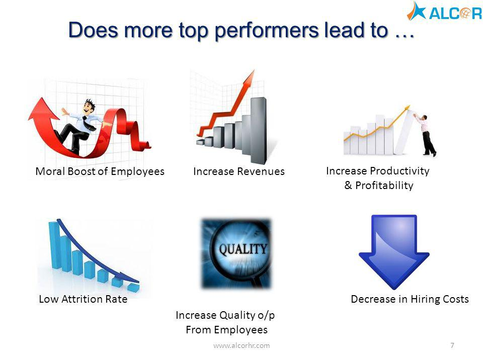 Does more top performers lead to …