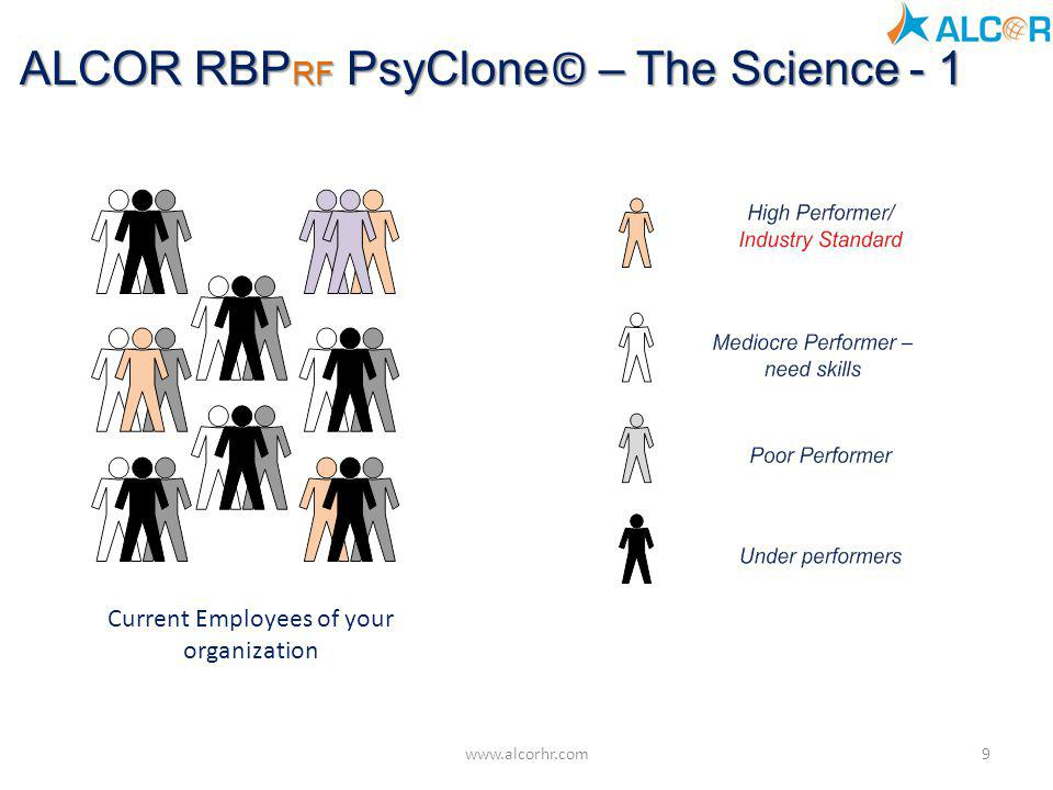 ALCOR RBPRF PsyClone© – The Science - 1