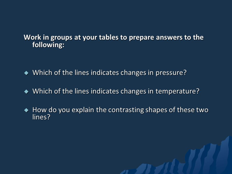 Work in groups at your tables to prepare answers to the following: