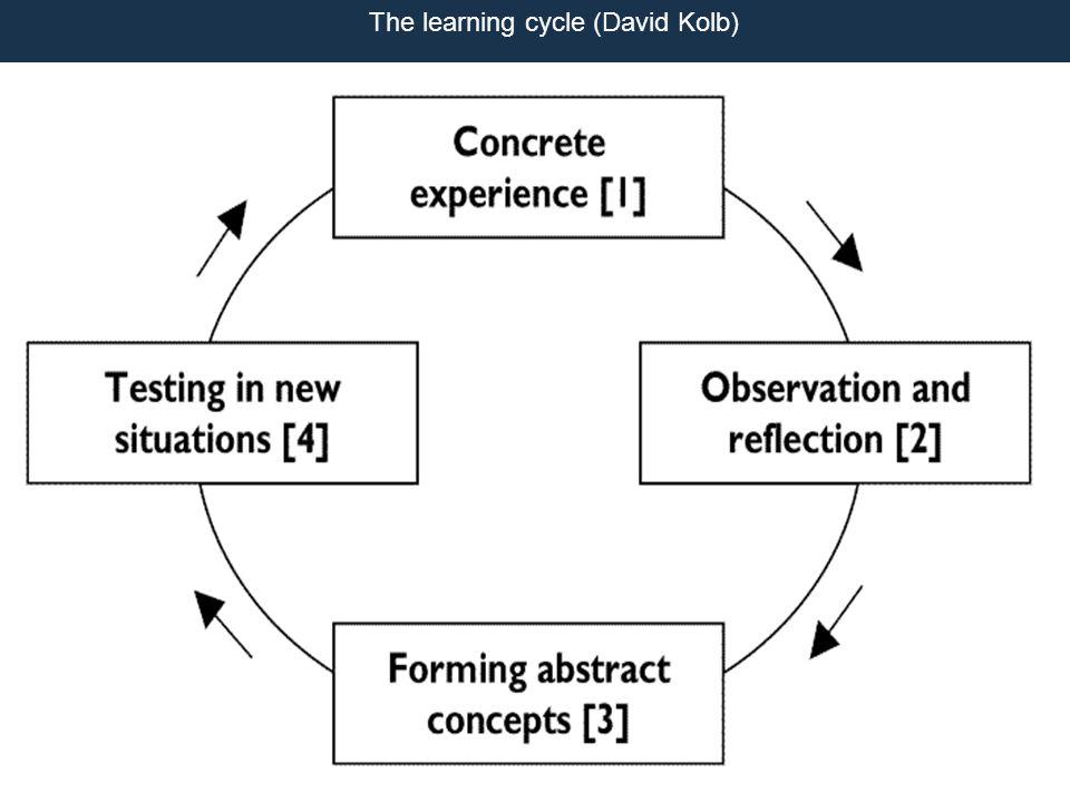 The learning cycle (David Kolb)